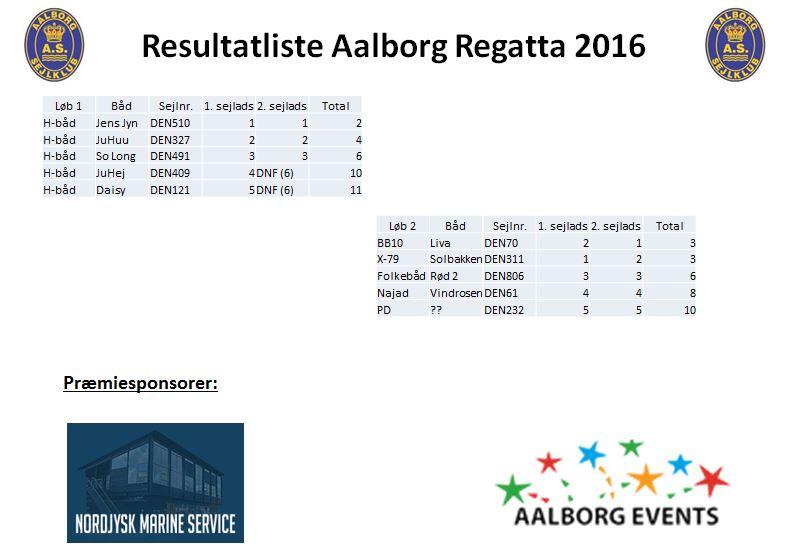 AalborgRegatta 2016 resultat 2